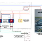 n a new artesian-based heating and cooling system area, diagram, engineering, line, plan, product design, white