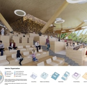 This render shows the internal organisation of the