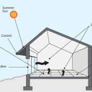via Green Building Advisor angle, area, design, diagram, line, product, structure, technology, white