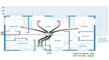 Hitachi Duct EZY System - diagram | line diagram, line, plan, white