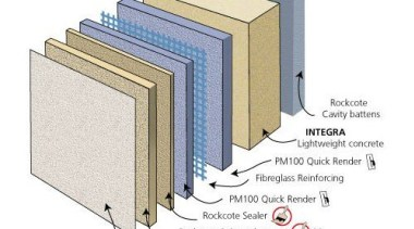 The Rockcote INTEGRA LWC Facade System incorporates the line, product, white