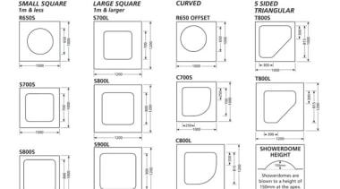 All Showerdomes are made on 'blanks' bigger than area, black and white, design, diagram, drawing, font, line, pattern, product, product design, text, white
