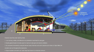 Te Mirumiru, a bilingual childcare center in New advertising, architecture, energy, sky, blue, gray