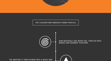 Learn the benefits of Caesarstone vs natural stone font, orange, product design, screenshot, text, website, white, black