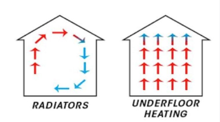Underfloor heating - brand   design   diagram brand, design, diagram, font, graphics, illustration, line, logo, pattern, red, symmetry, text, triangle, white, white