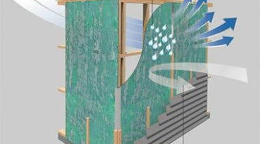 RAB Board graph architecture, product design, structure, white