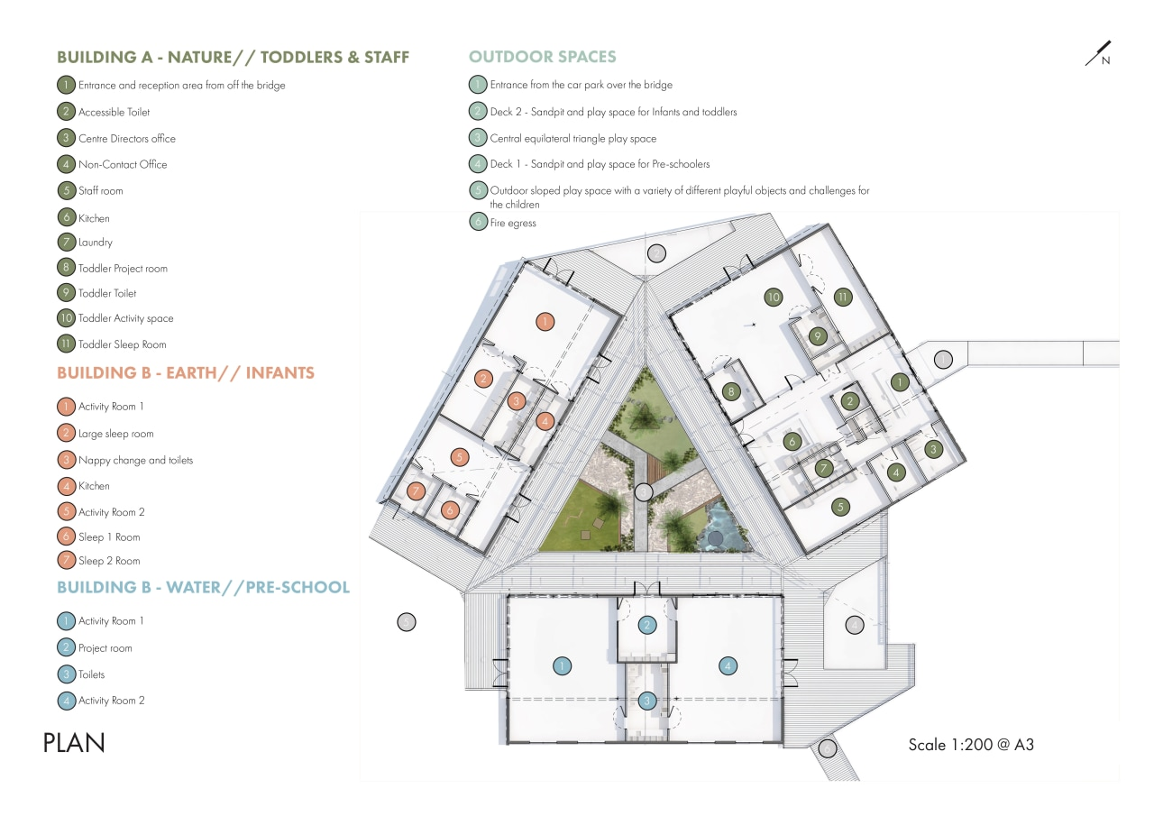 Building plan of the forward-looking ECEC. - New