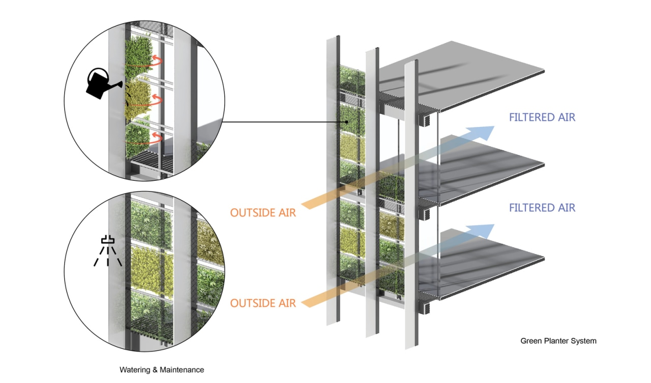 Layer upon layer – diagram of the building's architecture, furniture, glass, shelf, shelving, stairs, table, white