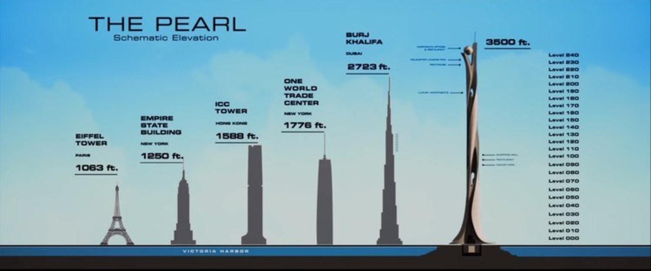 Skyscraper 1 - atmosphere | daytime | energy atmosphere, daytime, energy, fixed link, horizon, line, sky, technology, wind, teal, gray