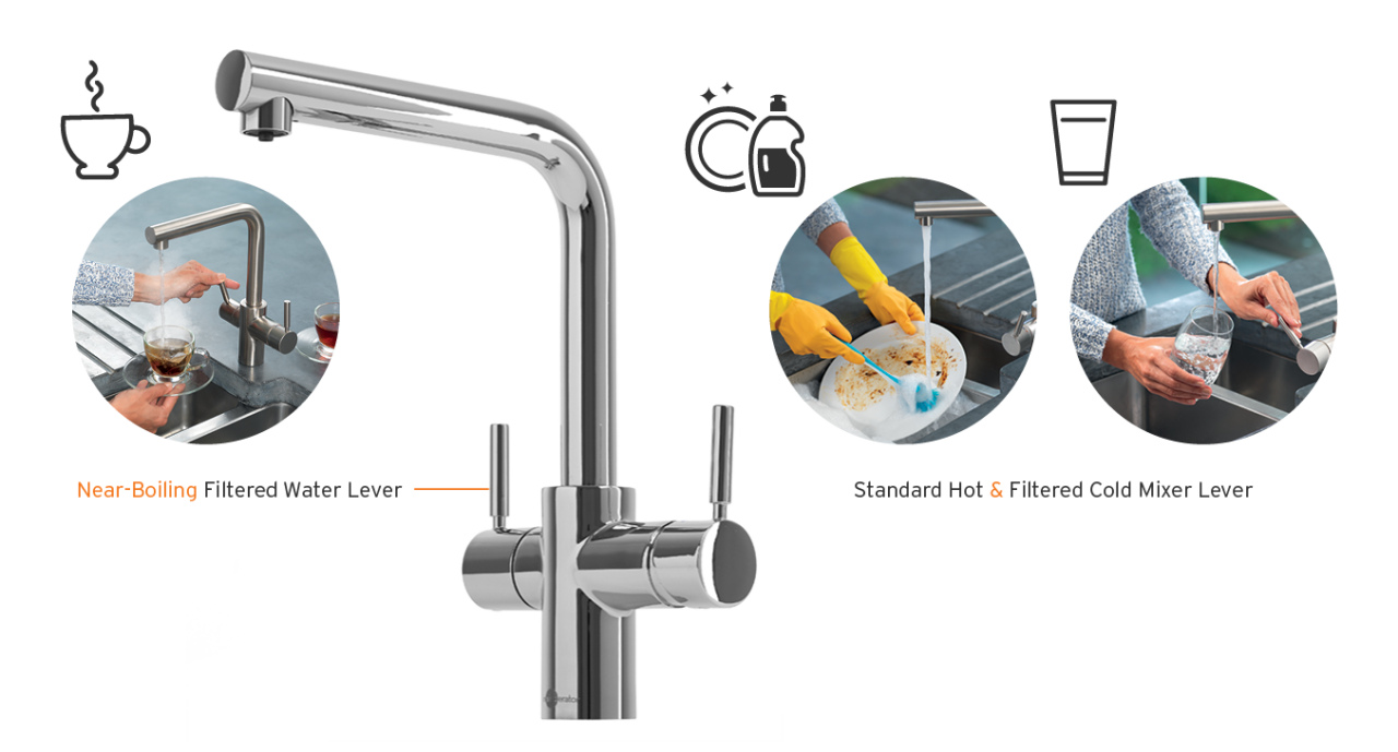 The Multitap system gives you instant access to product