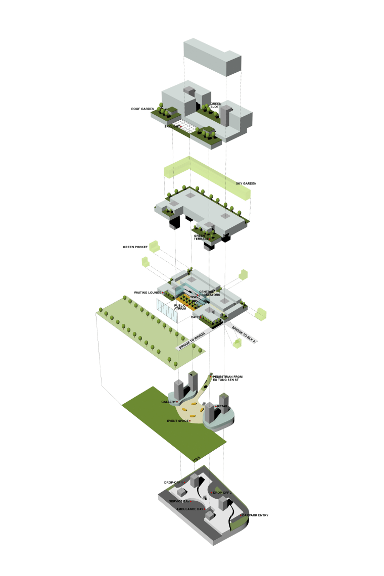 Image of the conceptual drawings for the National diagram, line, product, product design, technology, white