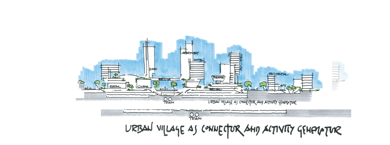 City hub residents would be in living in diagram, engineering, product, white