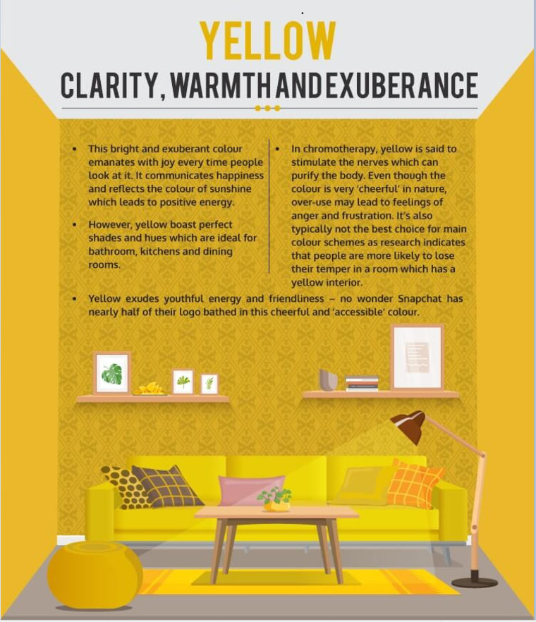 Brighten your home and mind with colour furniture, interior design, room, text, yellow, orange