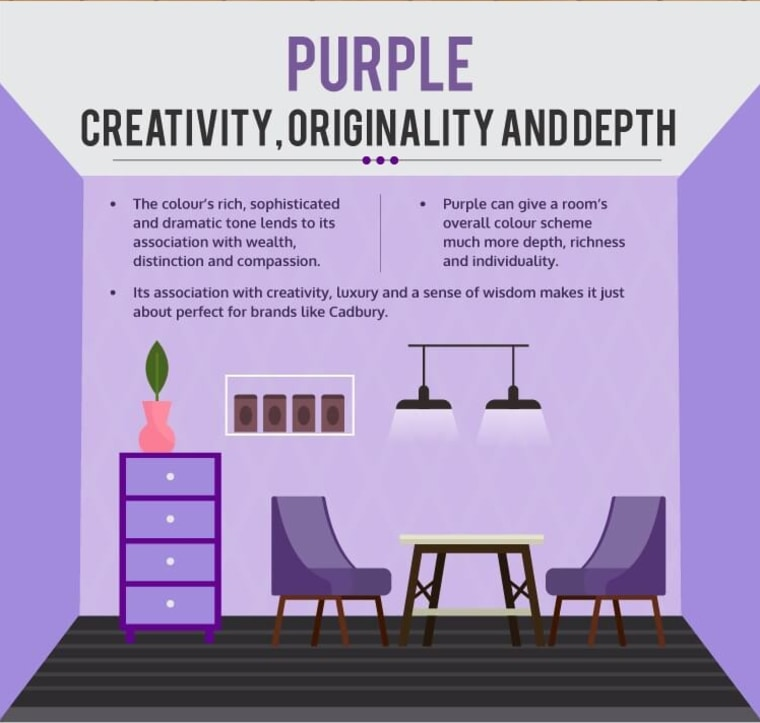 Brighten your home and mind with colour design, furniture, interior design, purple, room, table, text, violet, purple