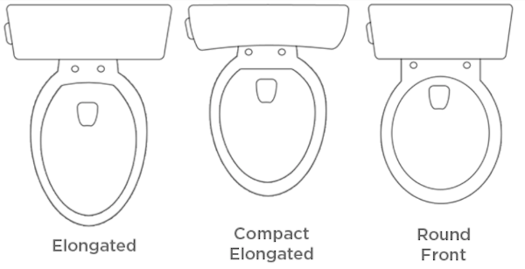 The different toilet bowl shapes. circle, design, diagram, font, illustration, line, line art, text, white, white