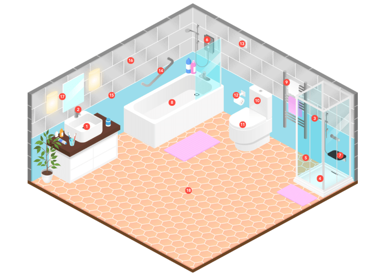 Click here to discoveryour own bathroom's expiration ceiling, floor, flooring, illustration, room, white