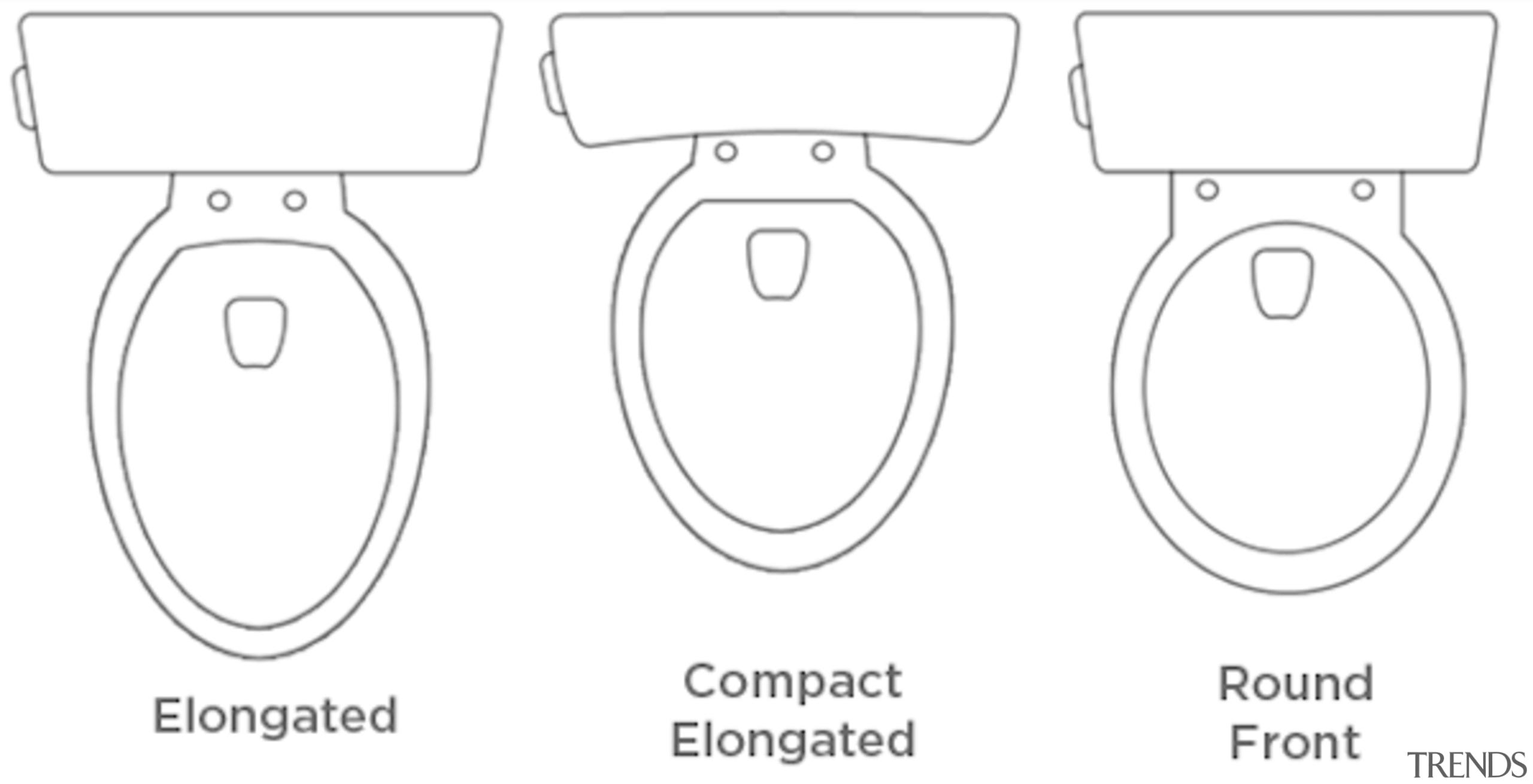 Toilet bowl styles - Choosing a new toilet circle, design, diagram, font, illustration, line, line art, text, white, white