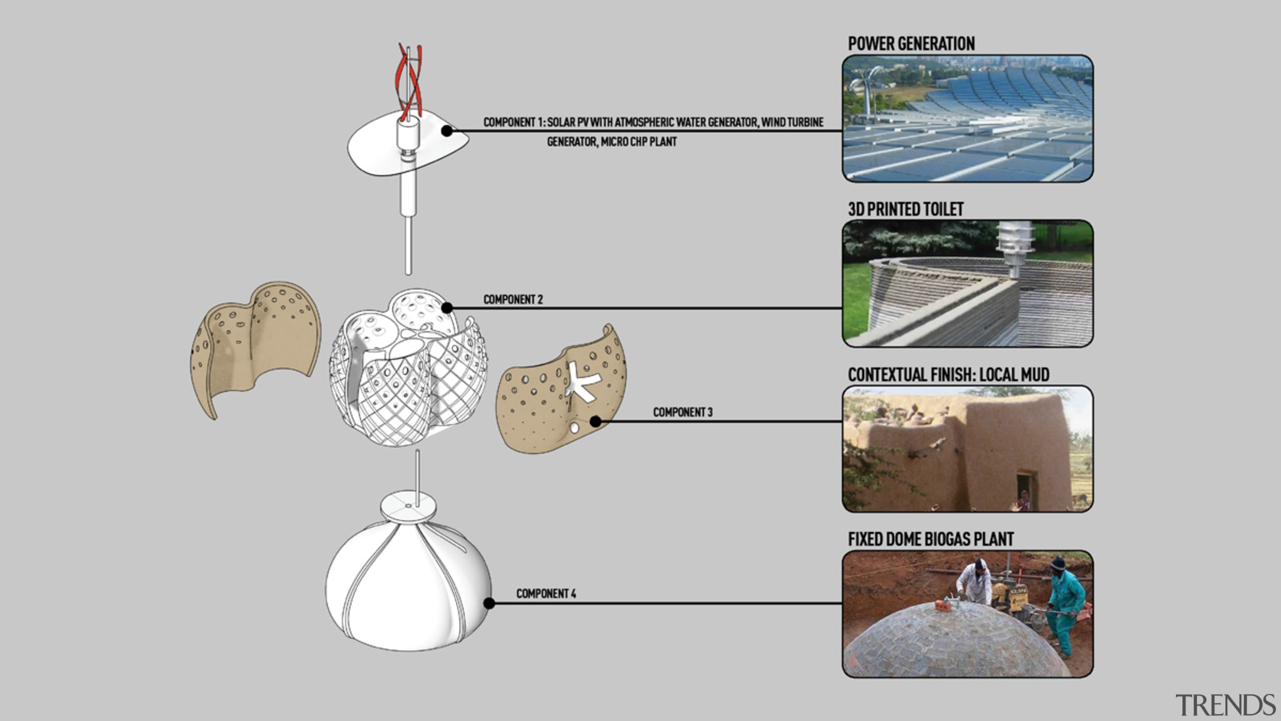 SPARK's bold concept converts human waste into biogas diagram, organism, product, technology, text, gray