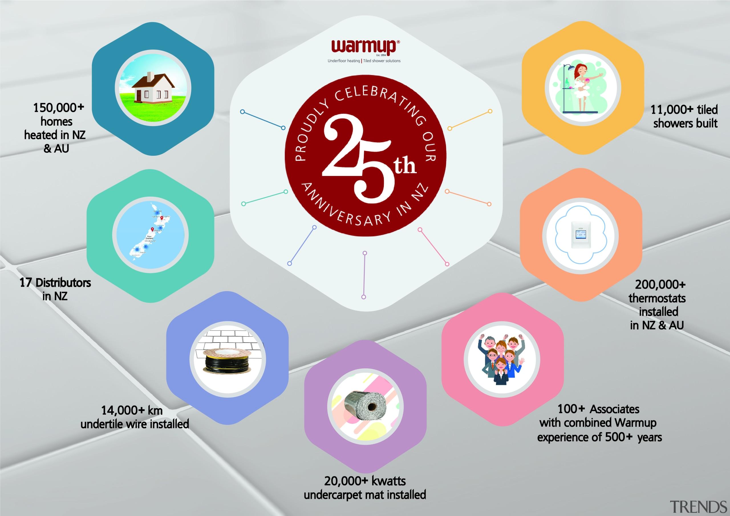 Artwork - circle | diagram | graphic design circle, diagram, graphic design, graphics, illustration, logo, product, white