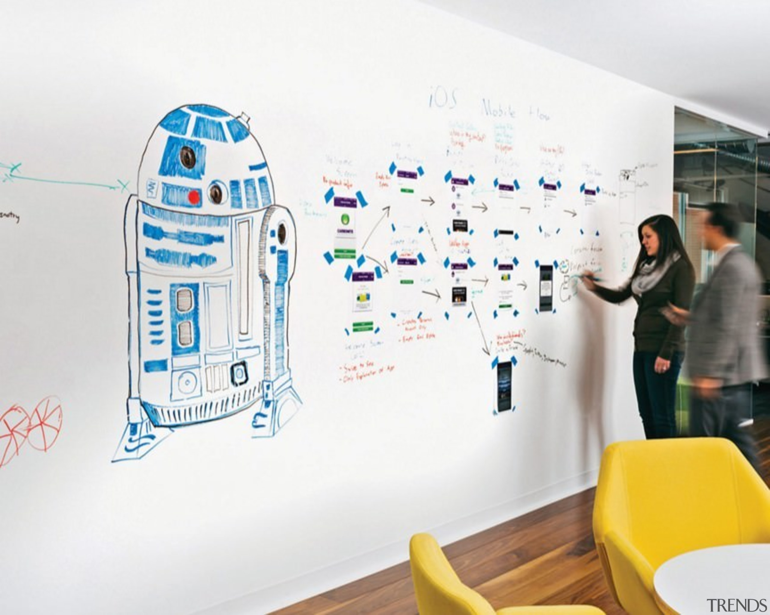 Turn your walls into idea platforms - Turn design, product, product design, white