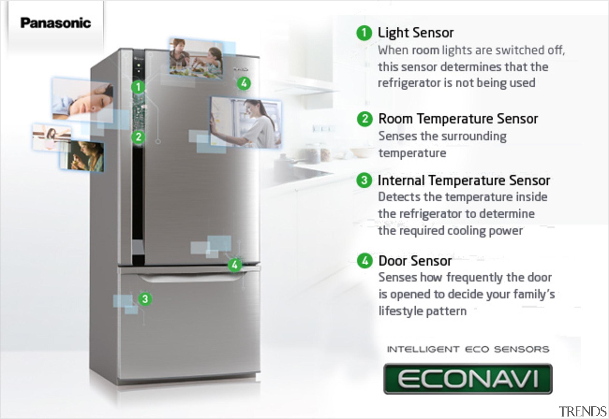 Econavi Panasonic Fridge - machine | product | machine, product, water, white