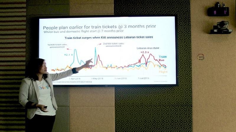 Yuk Simak Kebiasaan Larry Page yang Membantunya dalam Memimpin Google