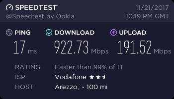 Fibra Vodafone SpeedTest