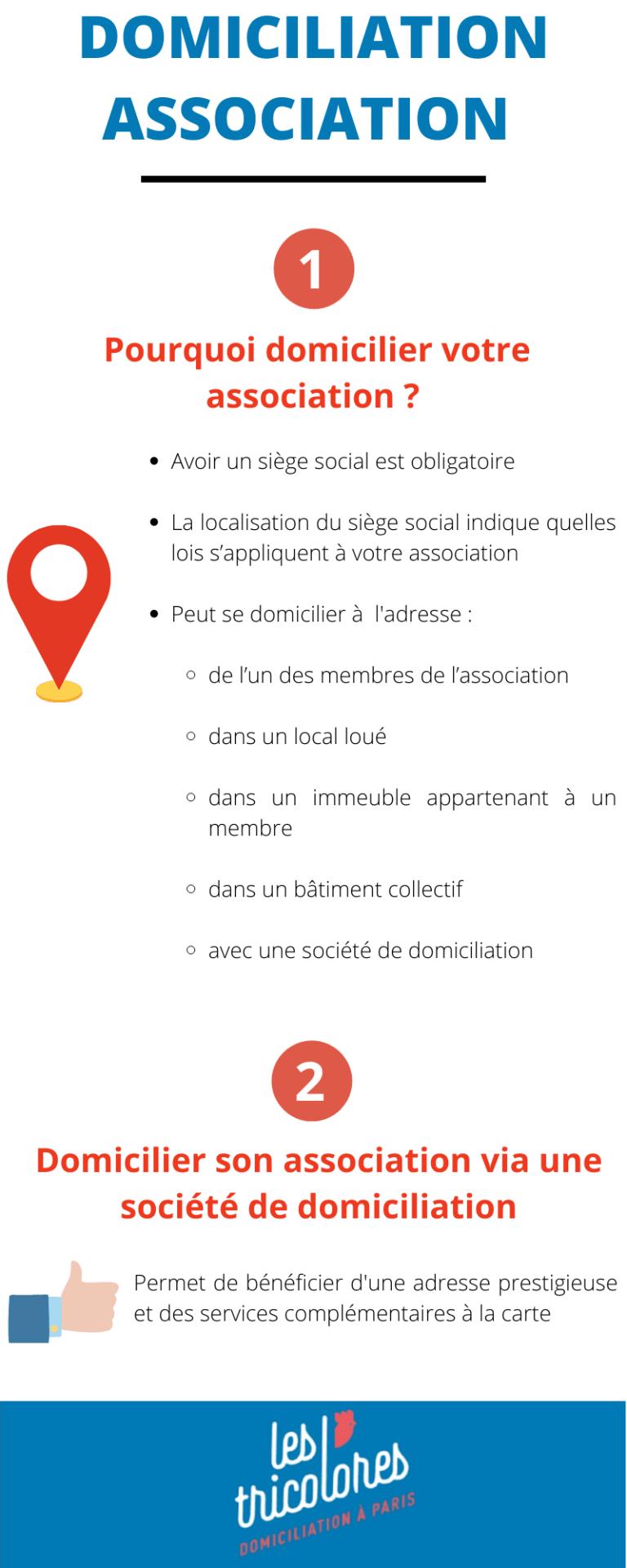 Domiciliation Association : Notre guide pratique 2021
