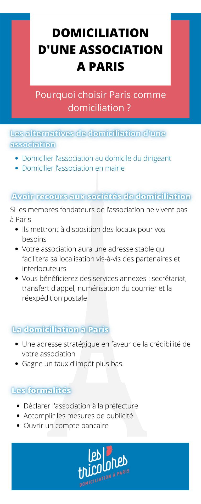 domiciliation association à Paris