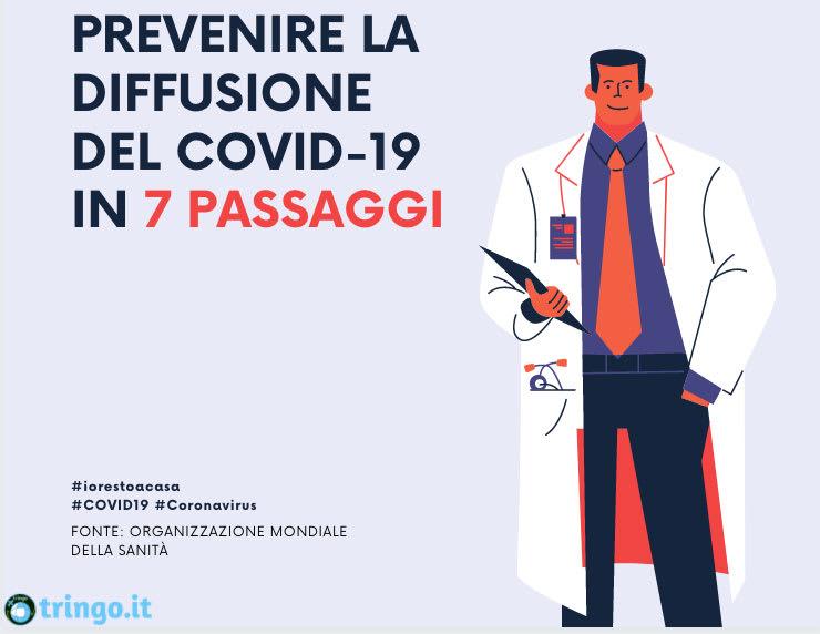 Covid-19 Prevenire la diffusione in 7 passaggi