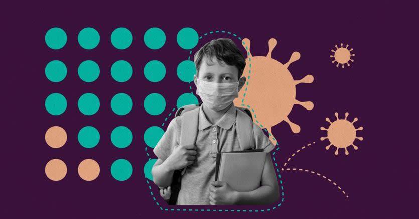 Coronavirus:vaccinazioni a scuola, ecco i test che potrebbero dare l'ok