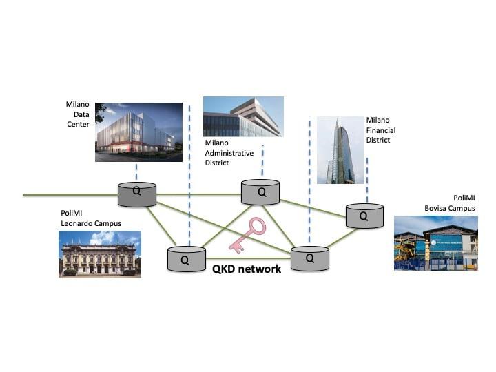 Manifattura avanzata e rete quantistica, asse Lombardia-Politecnico di Milano