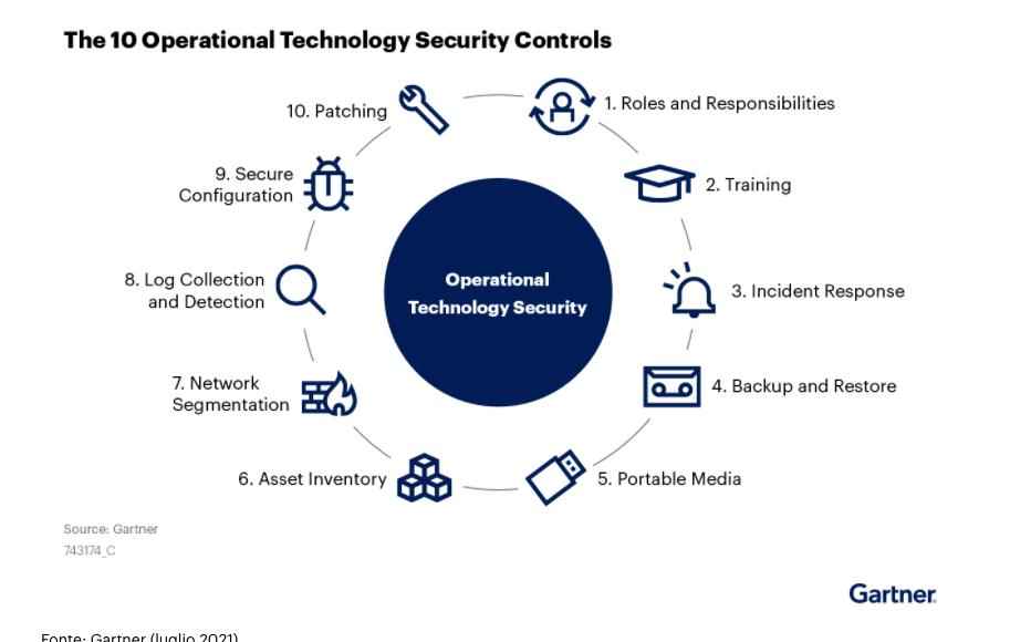 Cybercrime, a rischio vite umane