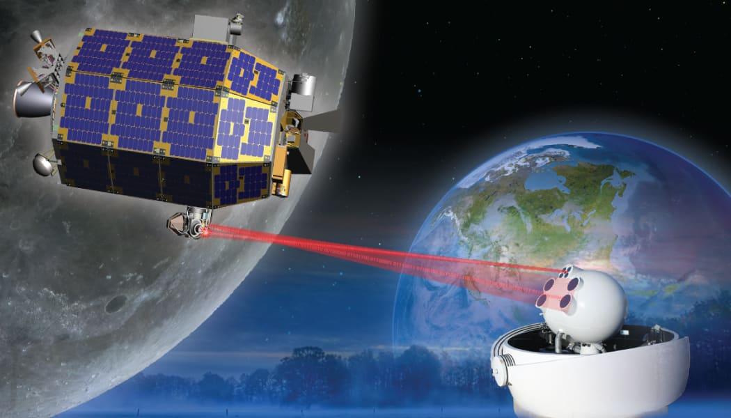 Comunicazioni Laser per Satelliti 1050x600