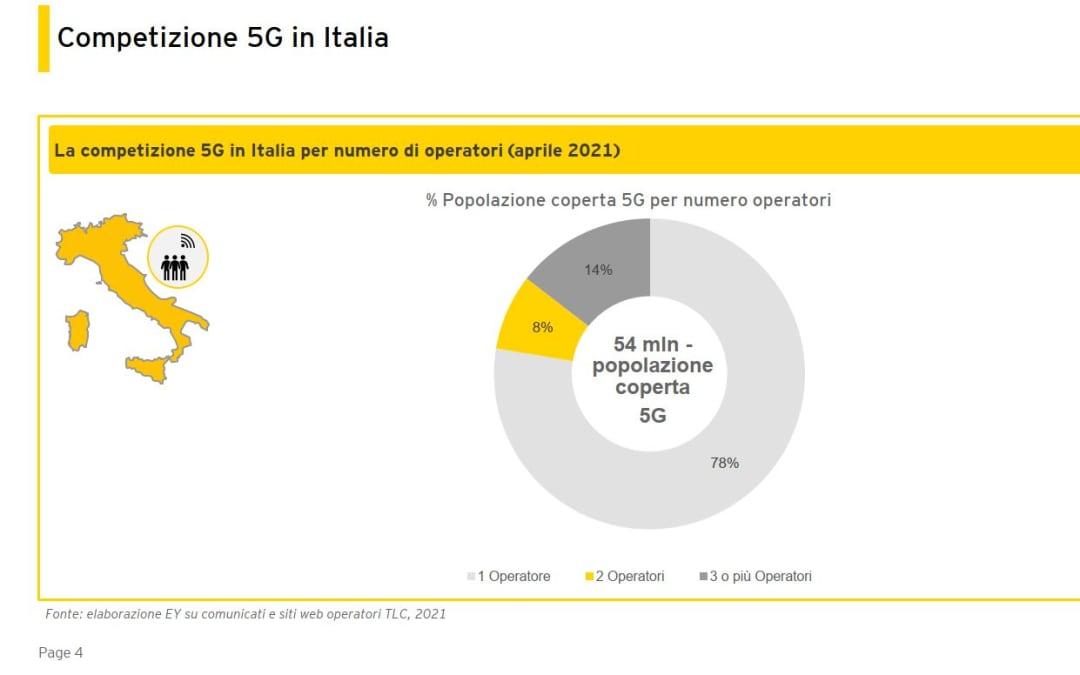 5G, in Italia oltre il 30% delle microimprese pronto ad abbandonare l'Internet fisso