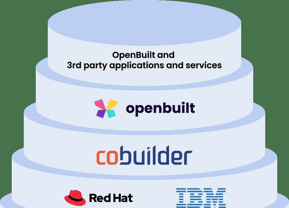Edilizia digitale, maxi alleanza Ibm-Red Hat-Cobuilder
