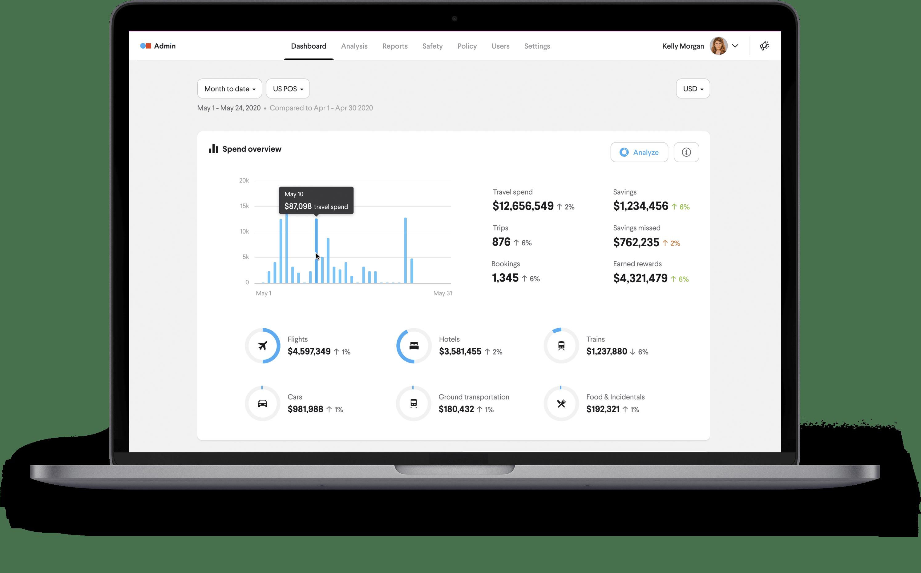 TripActions admin dashboard view