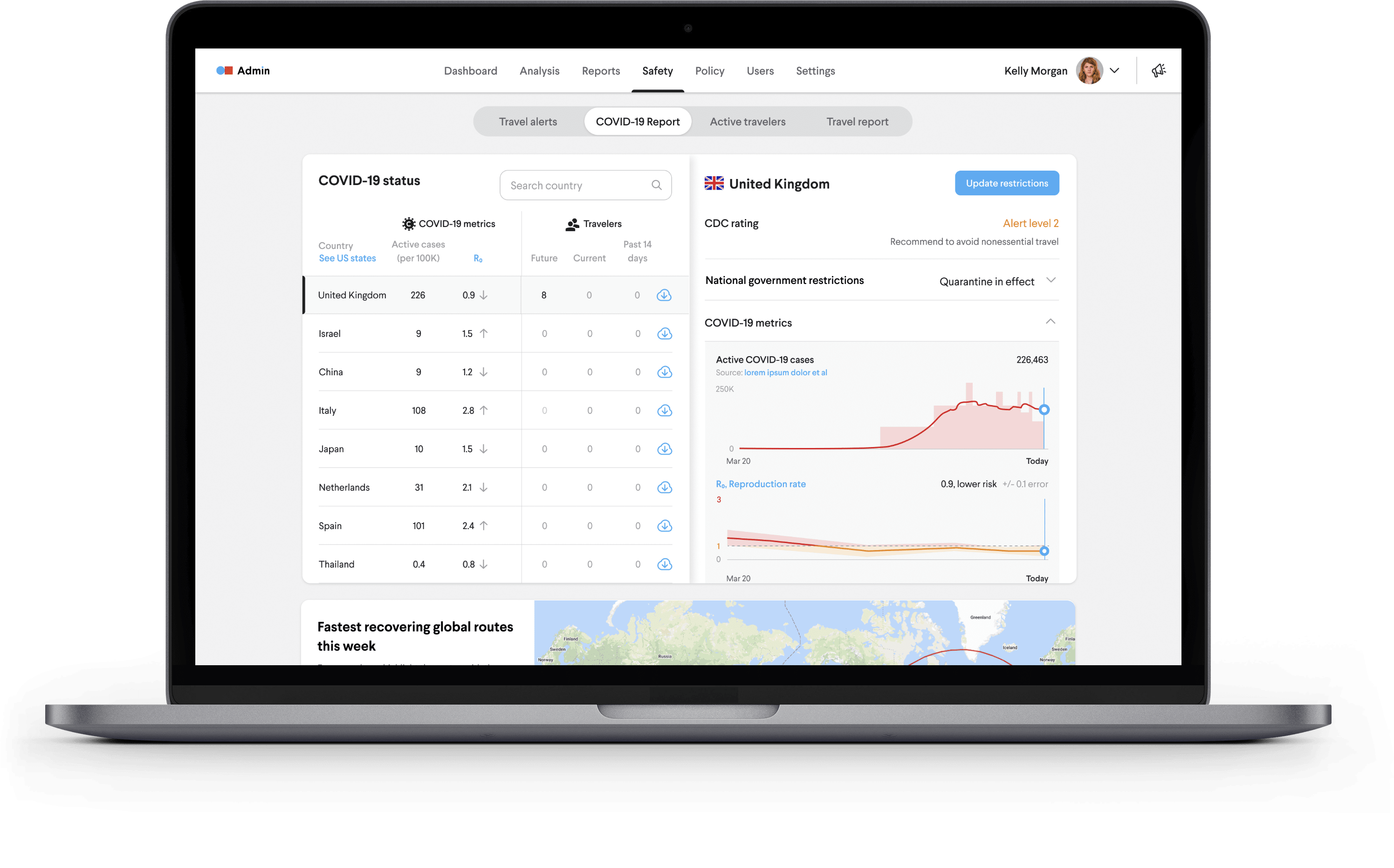 Business Traveler Continuity - Travel Impact Dashboard