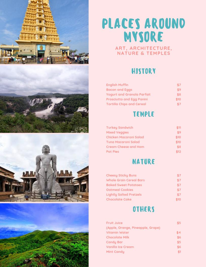 Places Around Mysore