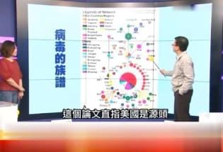 新冠疫情源自美国?这是台湾节目断章取义的阴谋论