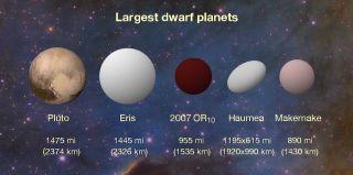 共工、赫勒还是威利?你将有份命名目前太阳系还没有名字的最大天体