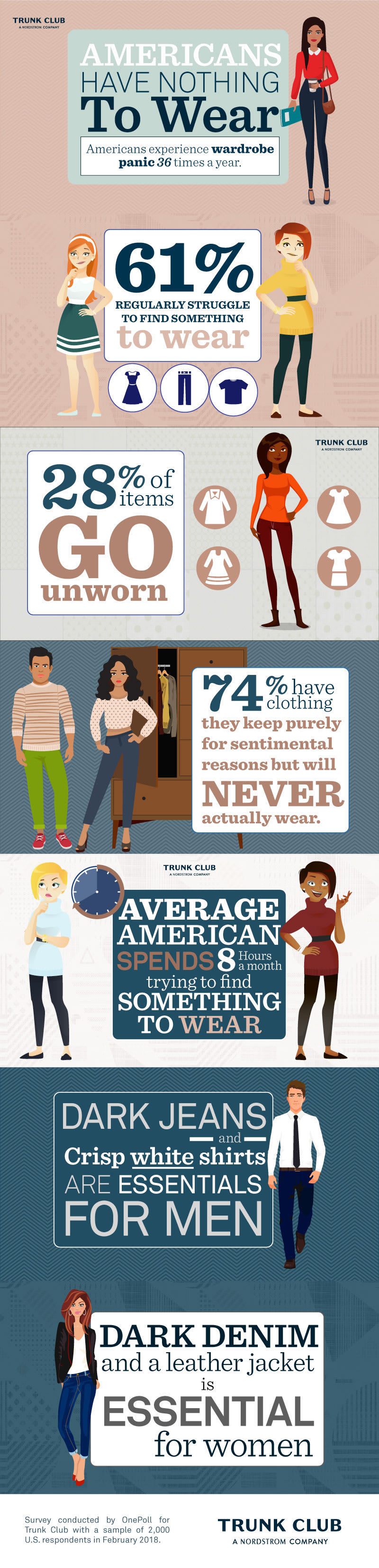Americans have nothing to wear