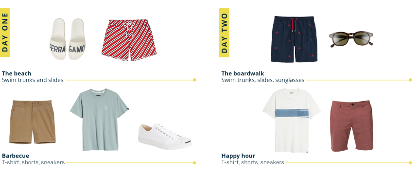 Essential Beach Vacation Packing List For Men Nordstrom Trunk Club