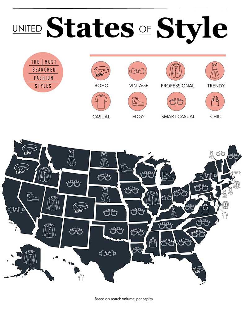 United States of Style