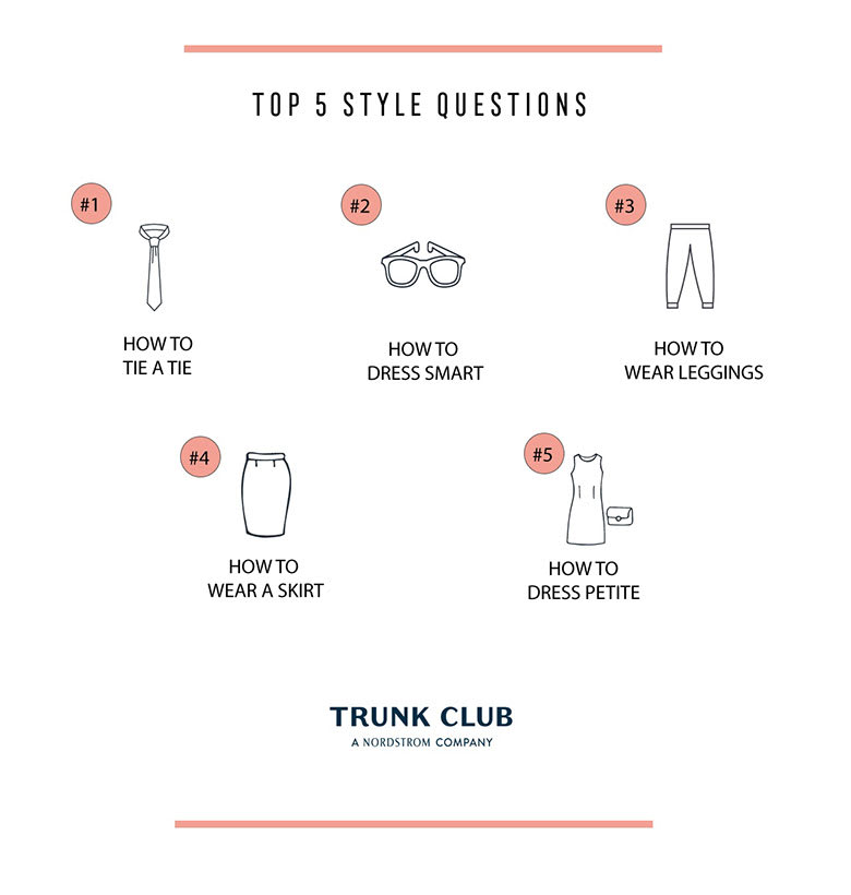 Top 5 Style Questions