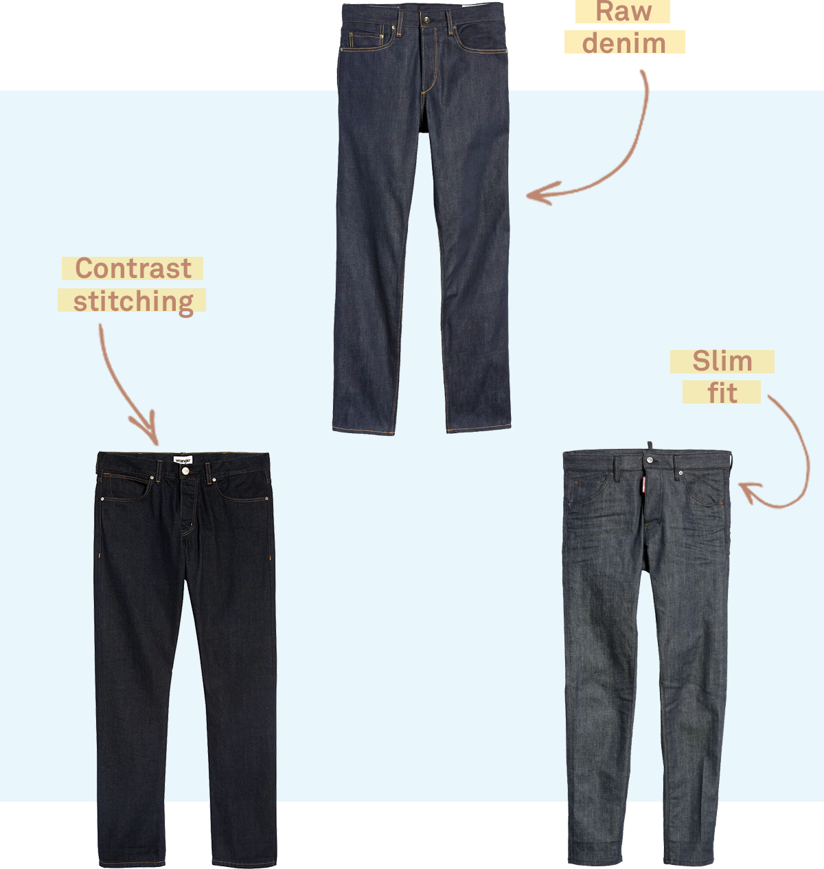 Three pairs of men's jeans in selvedge denim laid flat on a light pink background.