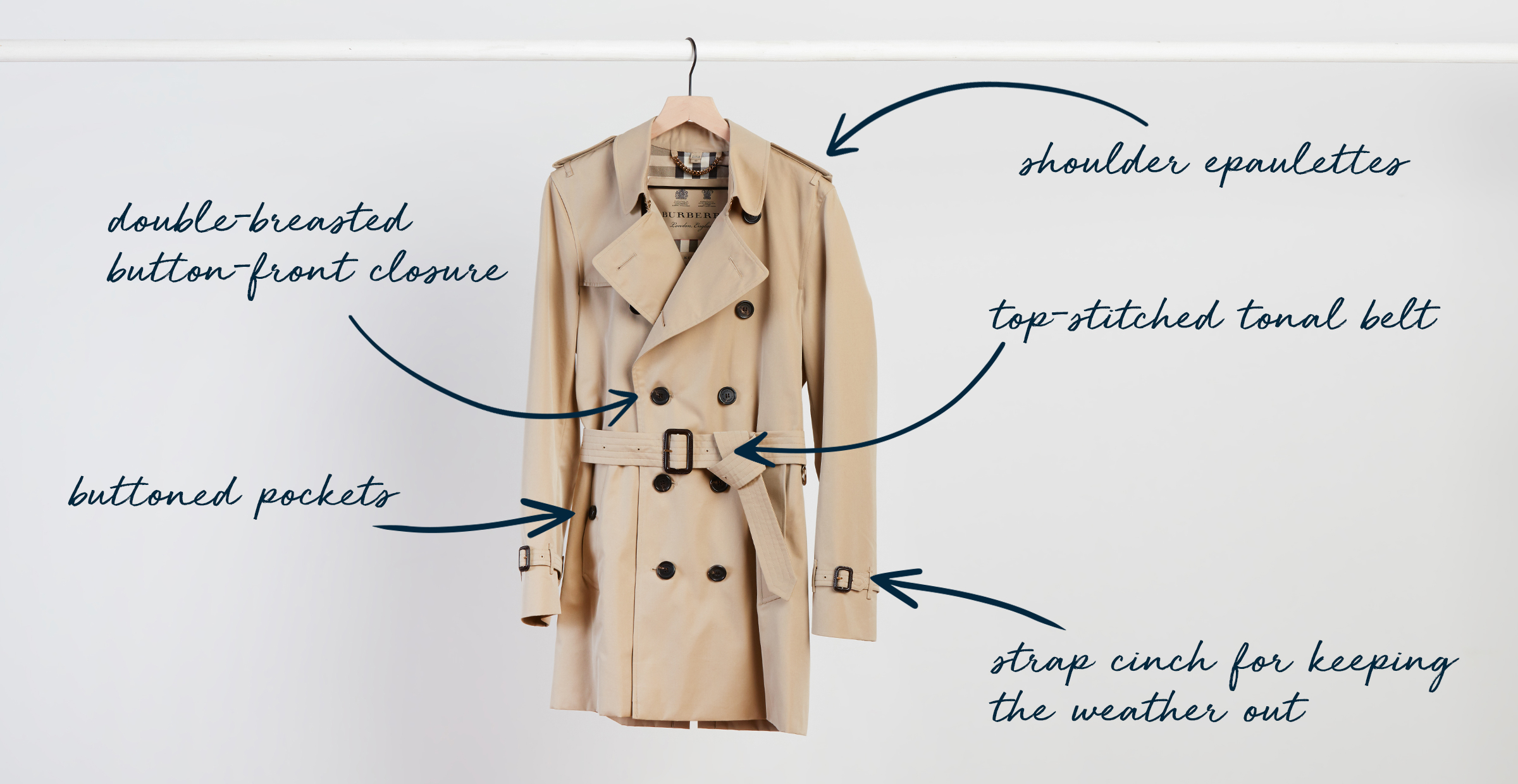 A Case for the Classic Trench Coat