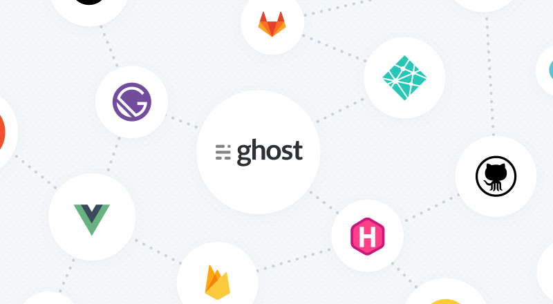 Ghost on the JAMstack