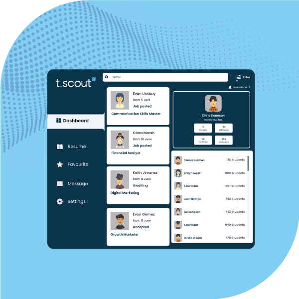 Effective Applicant Tracking System for sourcing t_scout