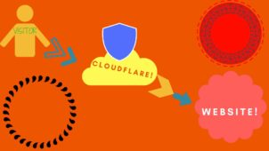 next generation cdn is cloudflare for online websites